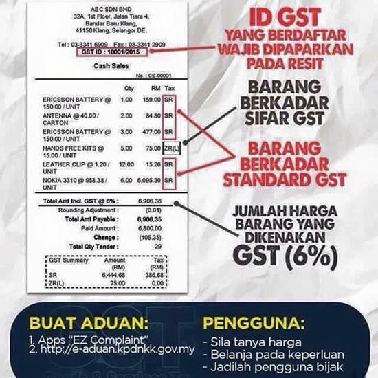 Resit Jualan Perniagaan Dikenakan GST