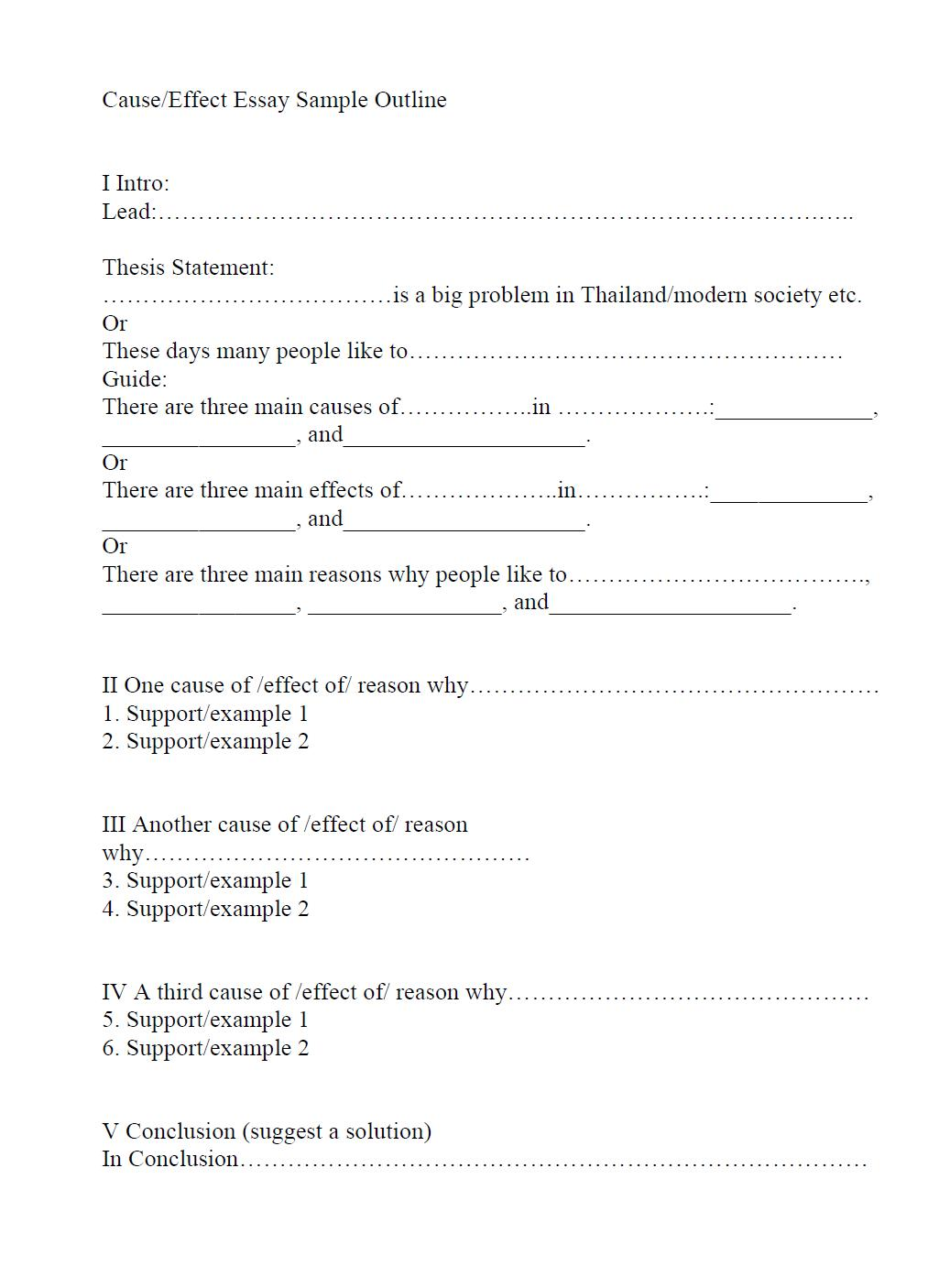 Learning disability reflective essay template
