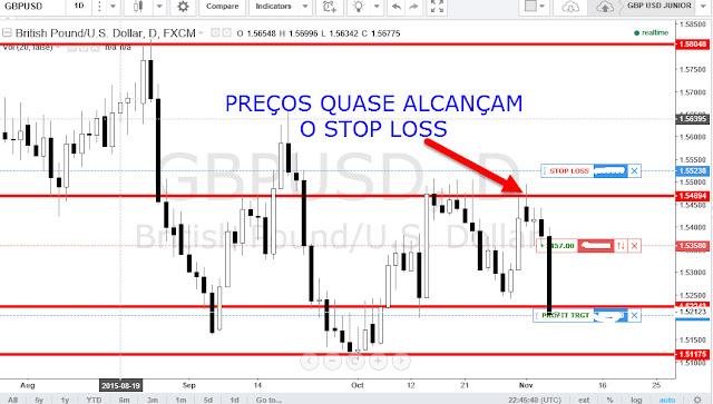 trading-mercado forex