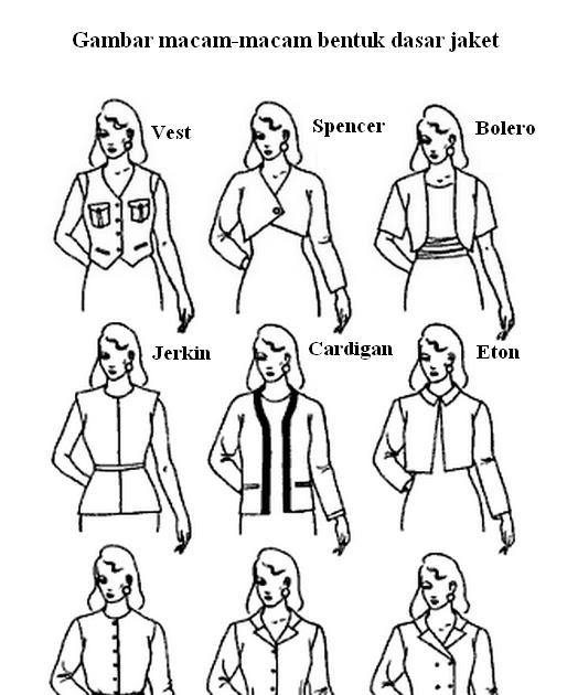 Fashion Style Macam Macam Model Jaket