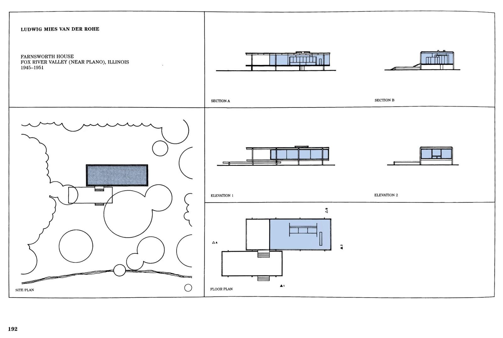 architectural ruminations precedents in architecture