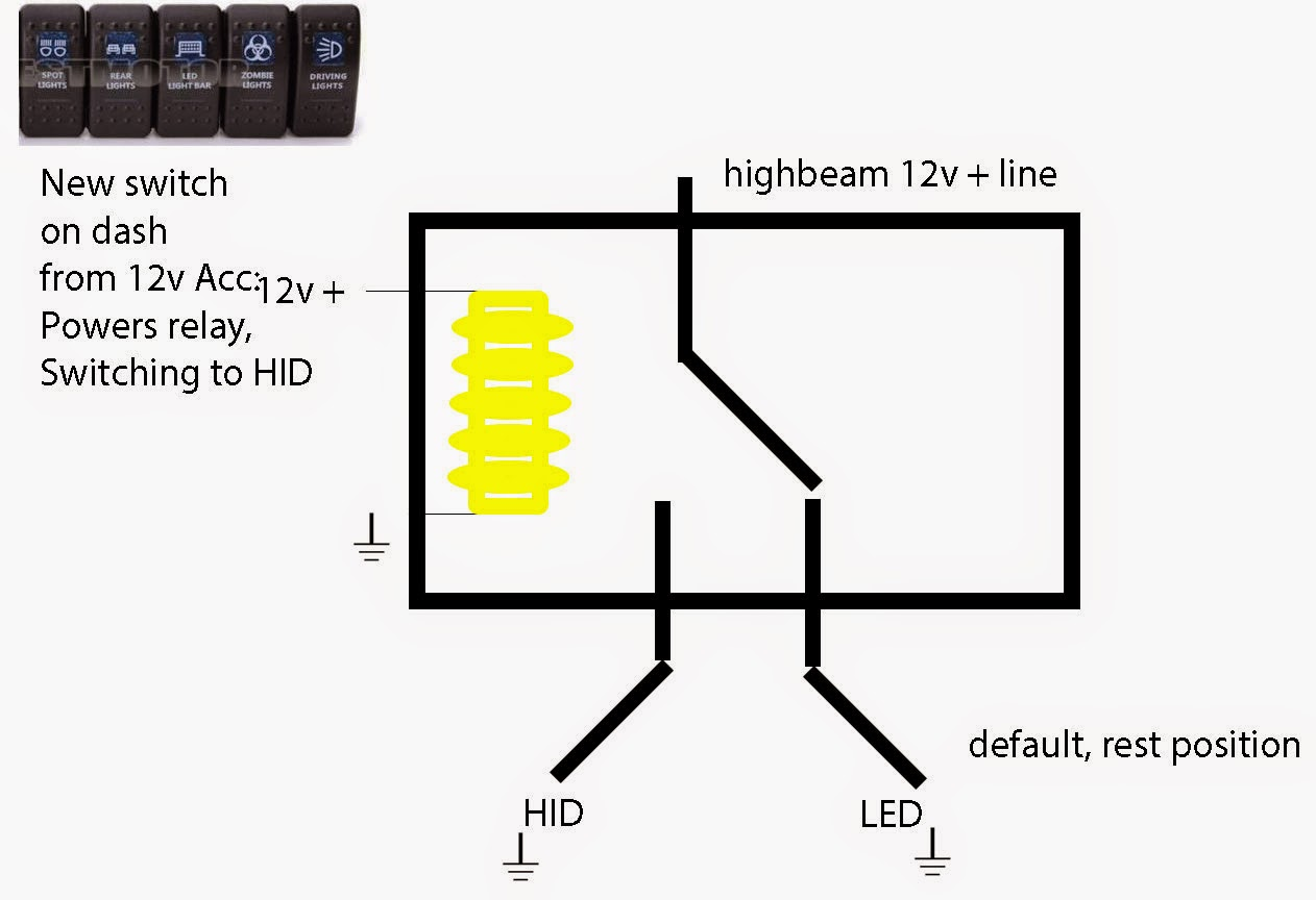 E46 Car Projects Led Highbeam Headlight Replace H7 Fitment Light Bar Wiring Diagram Beam Stalk Switch And Use A Simple Relay Default Rest Position Headlights Flick On The Dash Now Runs Hid