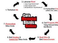 Warning !!! Peringatan !!! sebelum berbisnis online