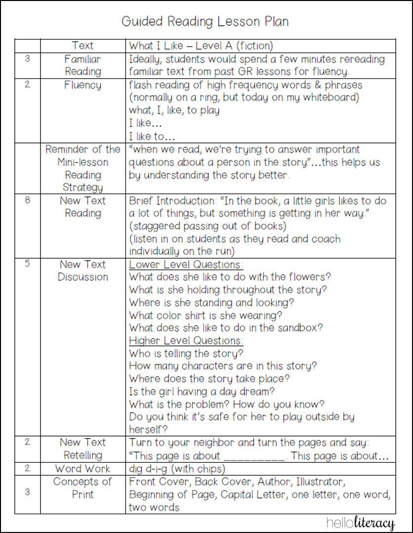Guided reading lesson plan template for 1st grade for Day plan template for teachers
