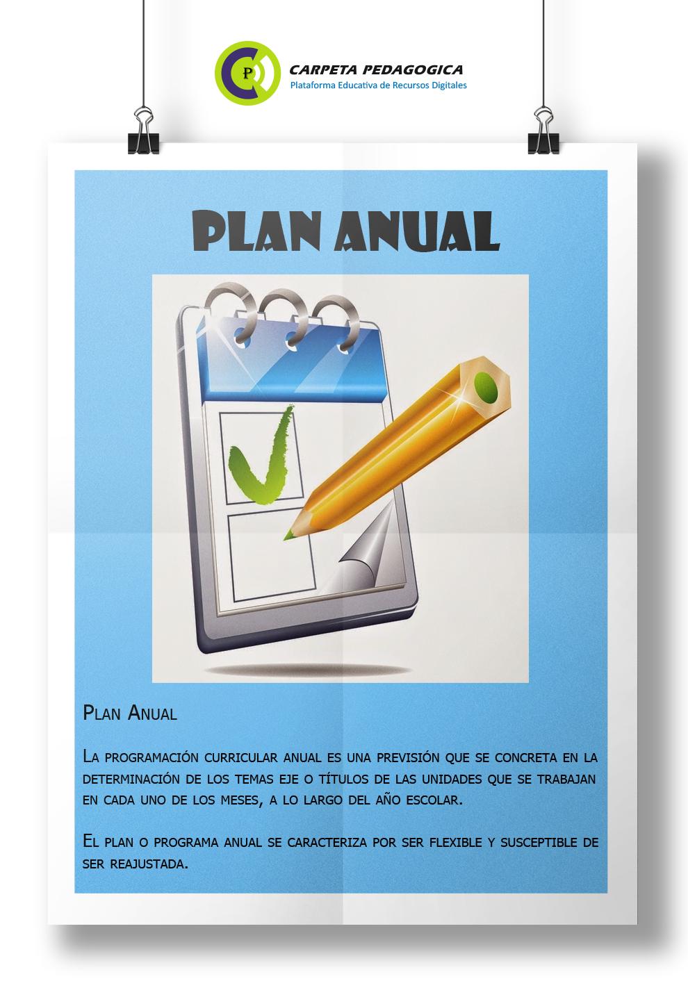 Plan Anual de Inglés - 1° Grado de Primaria