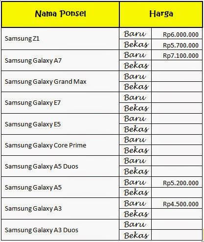 Daftar Smartphone Samsung terbaru