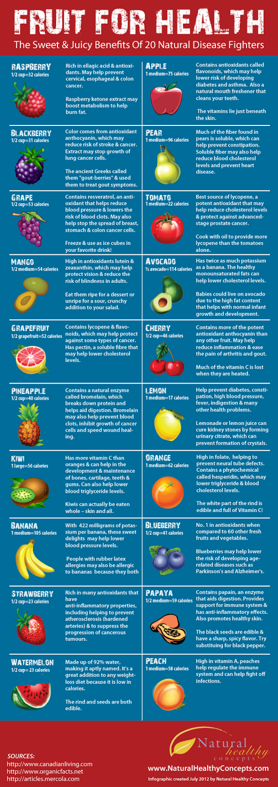 The Disease-Fighting Benefits Of Fruit, Fruit for Health