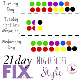 Erin Traill, diamond beachbody coach, 21 day fix, Autumn Calabrese, night shift nurse, clean eating, challenge group, weight loss journey, weight loss success, insomnia, weight watchers, shift work, fit mom, Pittsburgh, fit nurse, RN