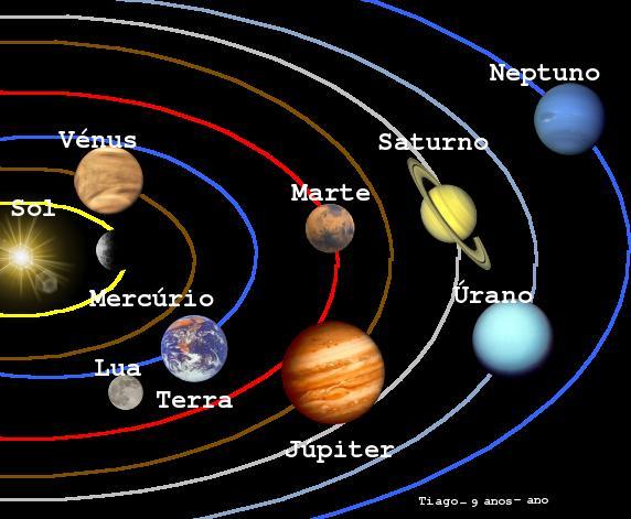 LA CIENCIA DE LA VIDA: Maquetas del Sistema solar 2013