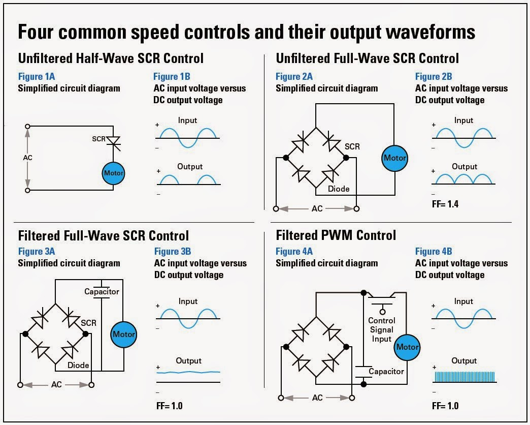 Dc Motor Control Wiring Diagram | Wiring Liry on