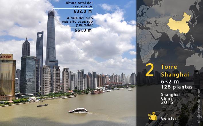 Viajaresvida - Torre Shanghai en Shanghai China