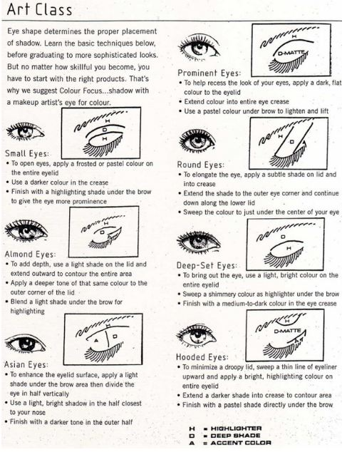 How to apply eyeshadow sugar spice and everything nice eye makeup for different types of eyes picture embed from google search ccuart Gallery