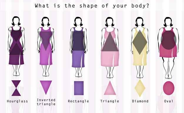 Fashion Tips Body Shape To Get The Best Dress Hairstyles Hair Color For Long Medium Short