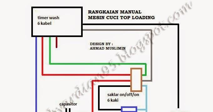 Bintang Service  Merubah Manual Mesin Cuci Otomatis