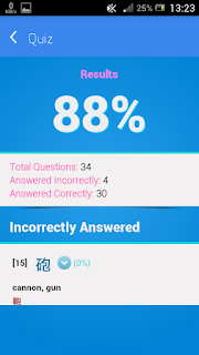 Anki Anik Quiz Result