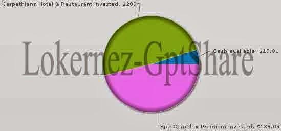 portofolio saham uinvest bulan mei 2013
