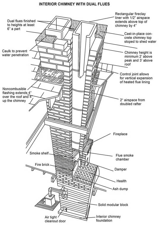 Brick Driveway Image  Brick Chimney Construction