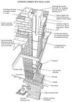 Brick Chimney Construction2