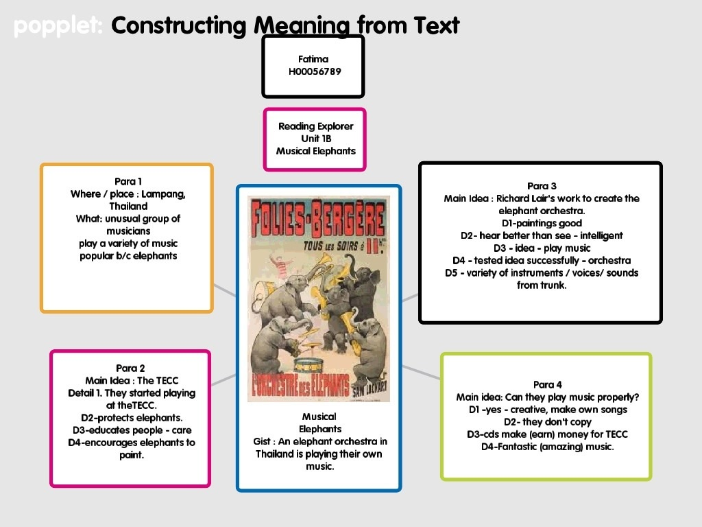 deconstruction of a text A brief history of deconstruction in shakespeare criticism  the course of a text's deconstruction and thus show the  the application of deconstruction in.