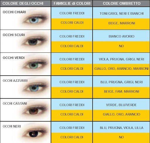 Cuoredimakeup make up occhi in base alla forma e al colore - Colore degli occhi diversi ...