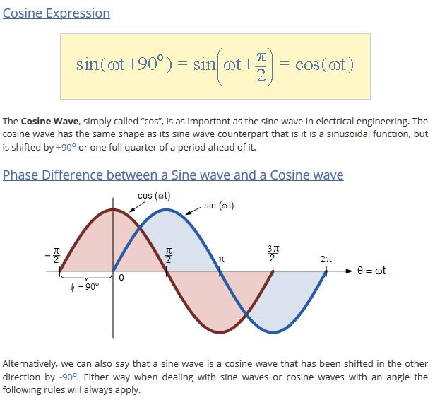 Sine & Cosine Phase Angle