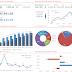 Patrimônio Financeiro Nov/14 (R$ 48211,51) +4,44%