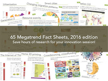 NEW! 65 Megatrend Fact Sheets, invaluable input for innovation and planning sessions!