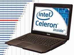 Daftar harga laptop Intel Celeron terbaru 2015