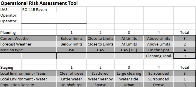 Operational Risk Assessment Worksheet Worksheets