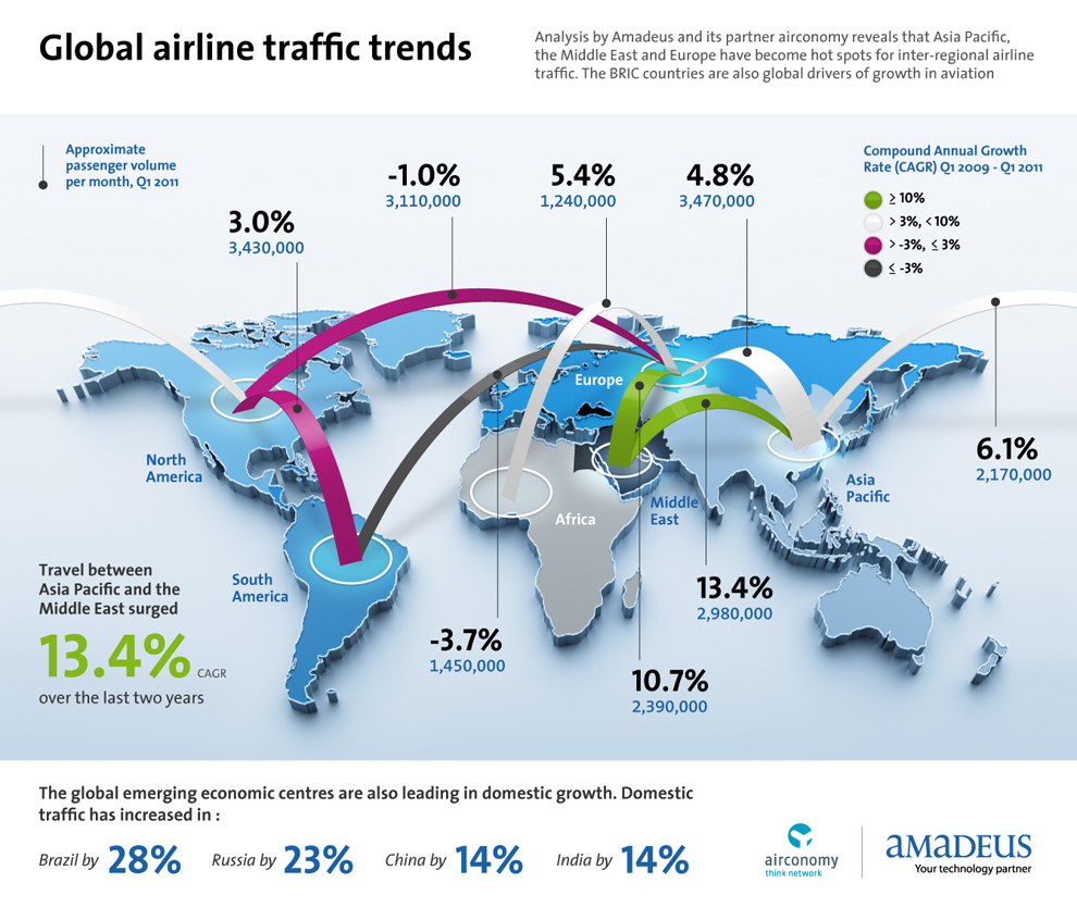 airconomy_infographicv2_ENG_web.jpg