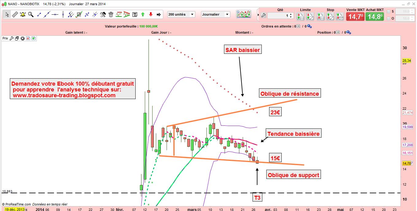 E trading procedure video