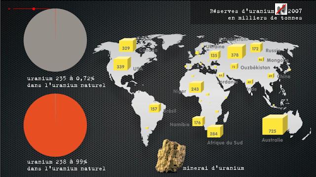Réserve uranium 2007