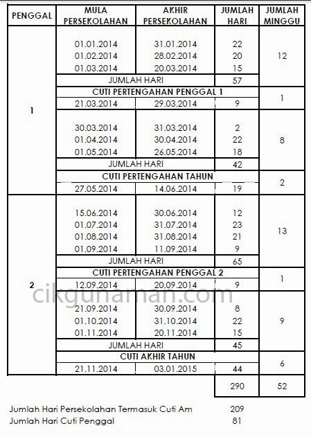 jadual sekolah tahun 2014, takwim sekolah 2014,