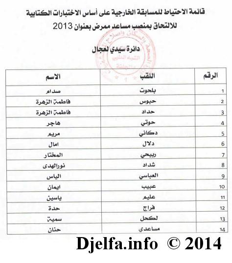 قائمة الناجحين في مسابقة الشبه الطبي (مساعد ممرّض) لولاية الجلفة 16.jpg