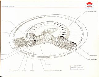 USAF Flying Saucer