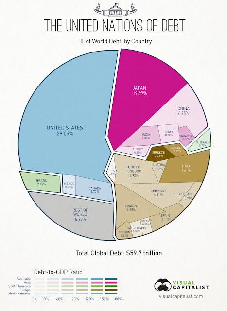 [Image: WeltschuldenGrafik.jpg]