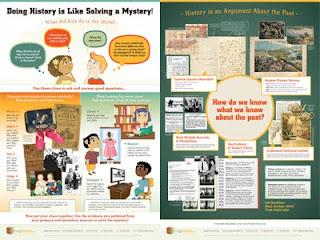 Image: Free Historical Thinking Poster
