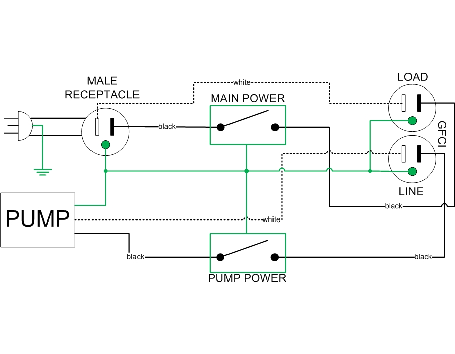 Tool_Box_Pump_Circuit_Diagram_2  Gang Receptacle Wiring Diagram on 240 volt dryer, multiple gfci, for 30 amp rv, plug load controlled, l21-30, two switch,