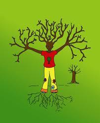 Het hartenklasje kindermeditatie om goed te aarden - Een stuk grond ontwikkelen ...