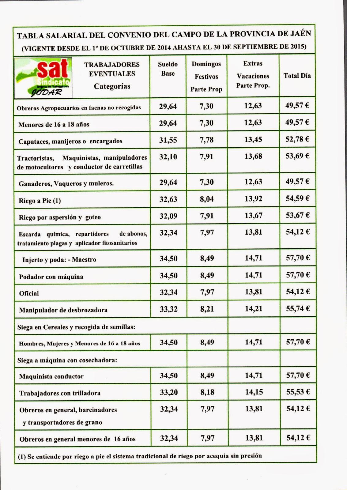 Convenio del campo tablas salariales 2014 2015 for Fuera de convenio 2018
