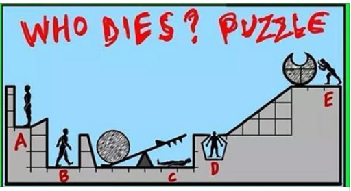 Who Dies Puzzle