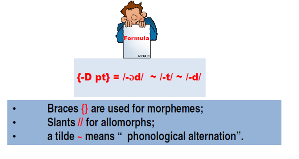 past tense and word added morpheme Morphemepdf - download as pdf file (pdf),  the d in invited indicates past tense  the prefix and derivational morpheme un added to invited changes the.