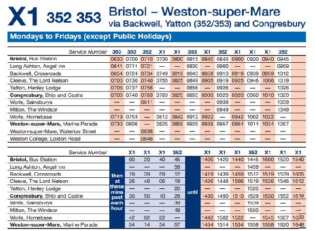 Southern England Bus Scene: X1 Weston - Bristol