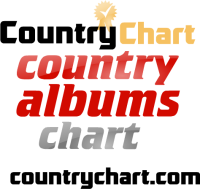 Hot Country Music Albums Chart on iTunes and Top EP MP3 Downloads
