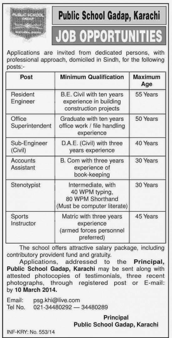 Vacancies in Public School Gadap, Karachi