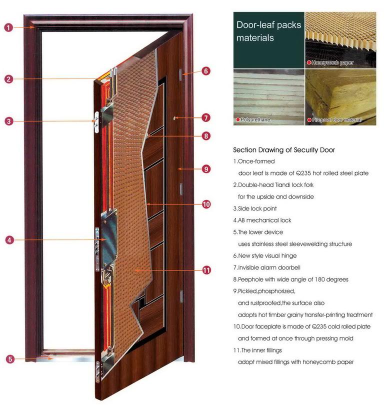 Best security doors now selling imported security doors for Residential main door design