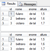Visualizando dados nas tabelas criadas.