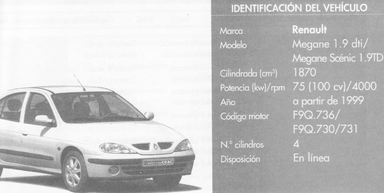 Mec U00e1nica Virtual  Manual De Taller Renault Megane