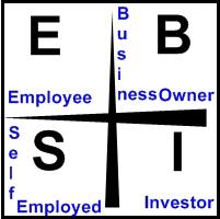 4 Cashflow Quadrant