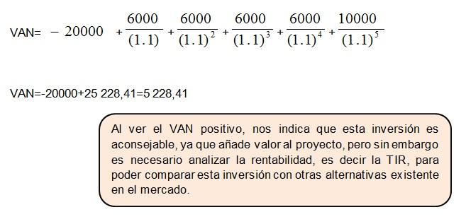 Ejemplo de utilización de VAN